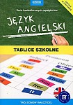 Język angielski Tablice szkolne